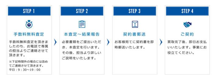 日本中小企業金融サポート機構の利用ほ方法