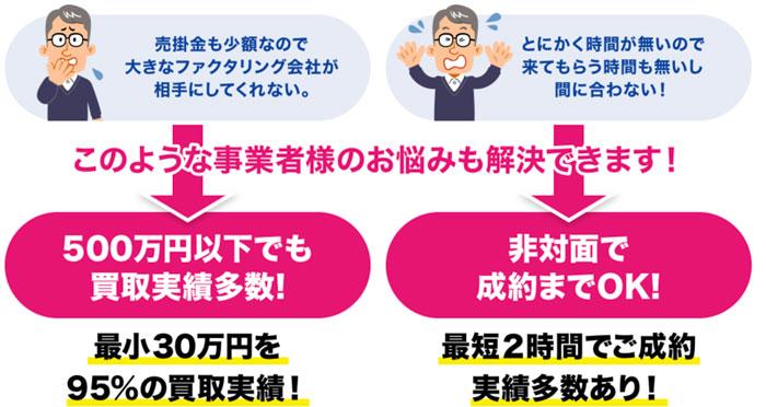 事業資金エージェントのファクタリングの特徴