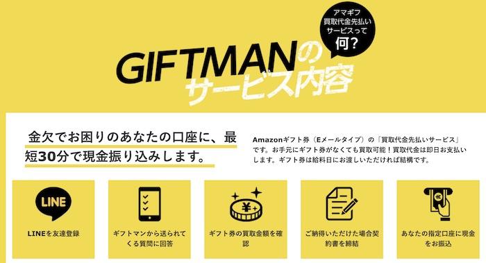 ギフトマンのサービス内容